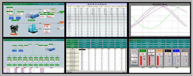 黑龙江医用气体远程监控系统示意图