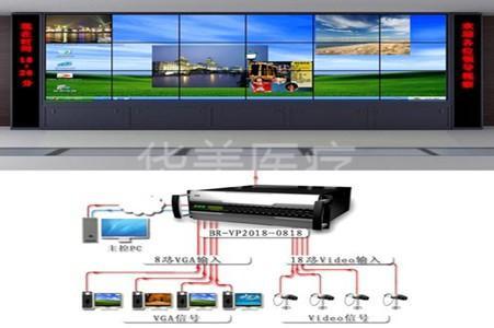 黑龙江医院气体管理系统